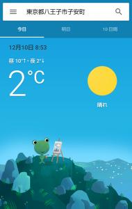平成30年12月10日8:53現在 八王子市子安町の気温
