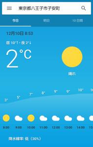 八王子市子安町の今日の予想気温